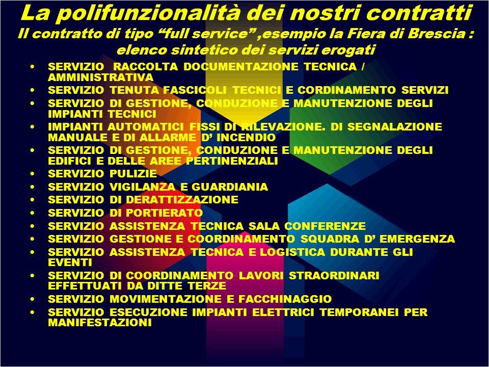 La polifunzionalità dei nostri contratti Il contratto di tipo full service,esempio la Fiera di Brescia : elenco sintetico dei servizi erogati SERVIZIO