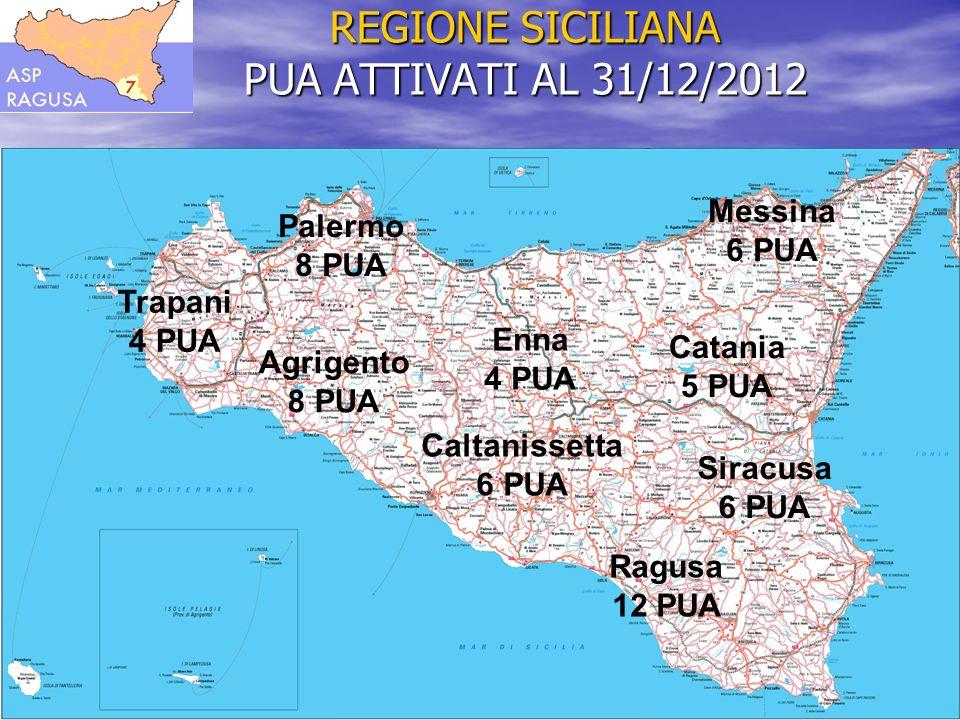 REGIONE SICILIANA PUA ATTIVATI AL 31/12/2012 Agrigento 8 PUA Caltanissetta 6 PUA Catania 5 PUA Messina 6 PUA Palermo 8 PUA Ragusa 12 PUA Siracusa 6 PU