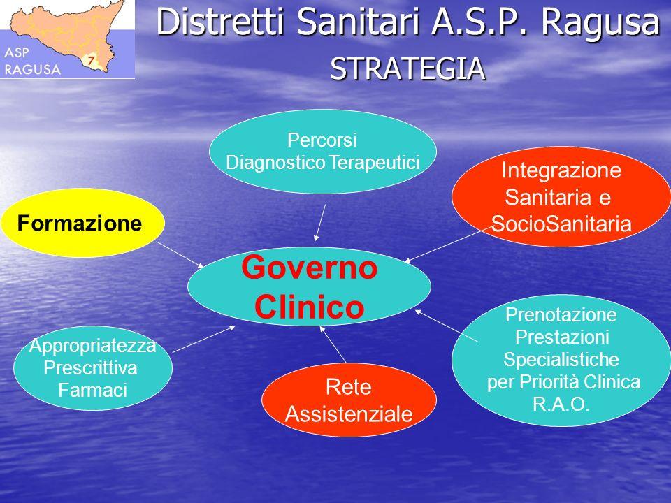 Distretti Sanitari A.S.P. Ragusa STRATEGIA Distretti Sanitari A.S.P. Ragusa STRATEGIA Formazione Percorsi Diagnostico Terapeutici Appropriatezza Presc