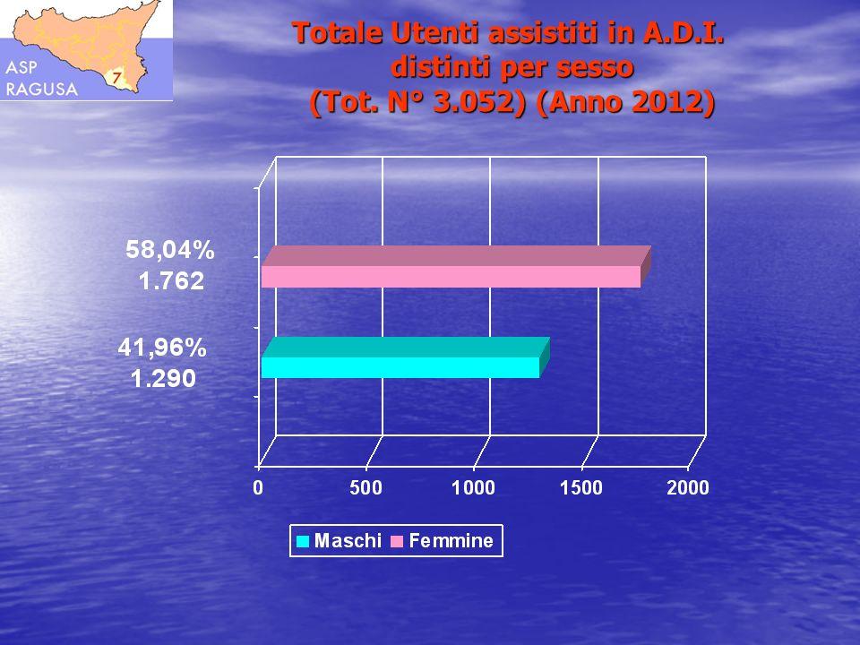 Totale Utenti assistiti in A.D.I. distinti per sesso (Tot. N° 3.052) (Anno 2012)