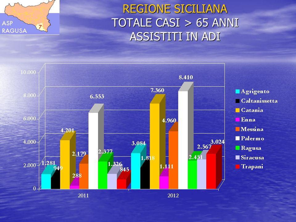 ANNO 2011 ANNO 2012 ANNO 2011 ANNO 2012