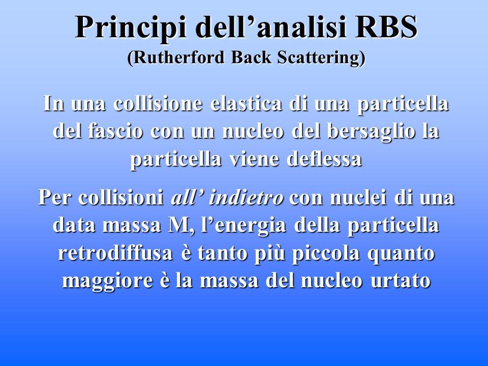Principi dellanalisi RBS (Rutherford Back Scattering) In una collisione elastica di una particella del fascio con un nucleo del bersaglio la particella viene deflessa Per collisioni all indietro con nuclei di una data massa M, lenergia della particella retrodiffusa è tanto più piccola quanto maggiore è la massa del nucleo urtato