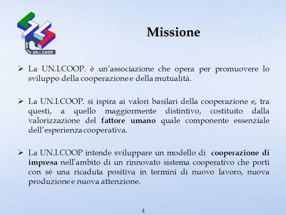 Missione La UN.I.COOP. è unassociazione che opera per promuovere lo sviluppo della cooperazione e della mutualità. La UN.I.COOP. si ispira ai valori b