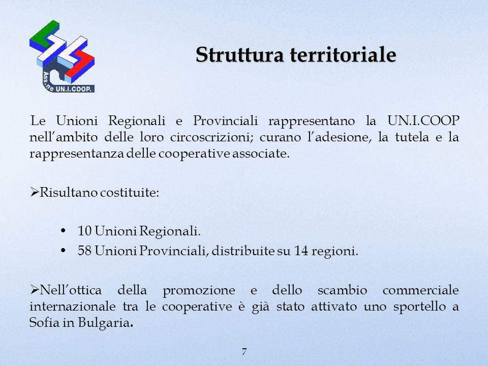 Struttura territoriale Le Unioni Regionali e Provinciali rappresentano la UN.I.COOP nellambito delle loro circoscrizioni; curano ladesione, la tutela