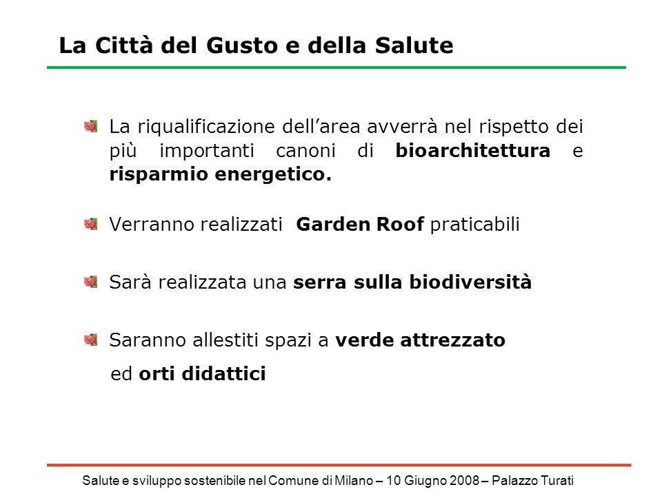 Salute e sviluppo sostenibile nel Comune di Milano – 10 Giugno 2008 – Palazzo Turati La Città del Gusto e della Salute La riqualificazione dellarea avverrà nel rispetto dei più importanti canoni di bioarchitettura e risparmio energetico.