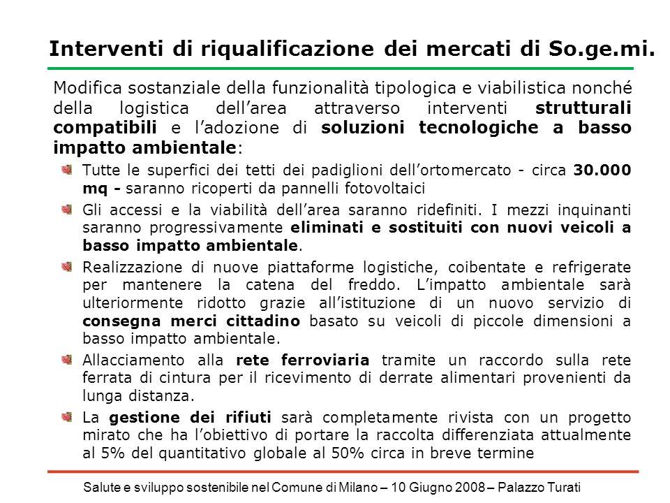 Salute e sviluppo sostenibile nel Comune di Milano – 10 Giugno 2008 – Palazzo Turati Interventi di riqualificazione dei mercati di So.ge.mi.