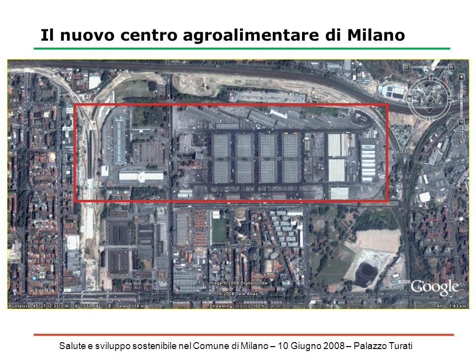 Salute e sviluppo sostenibile nel Comune di Milano – 10 Giugno 2008 – Palazzo Turati Il nuovo centro agroalimentare di Milano