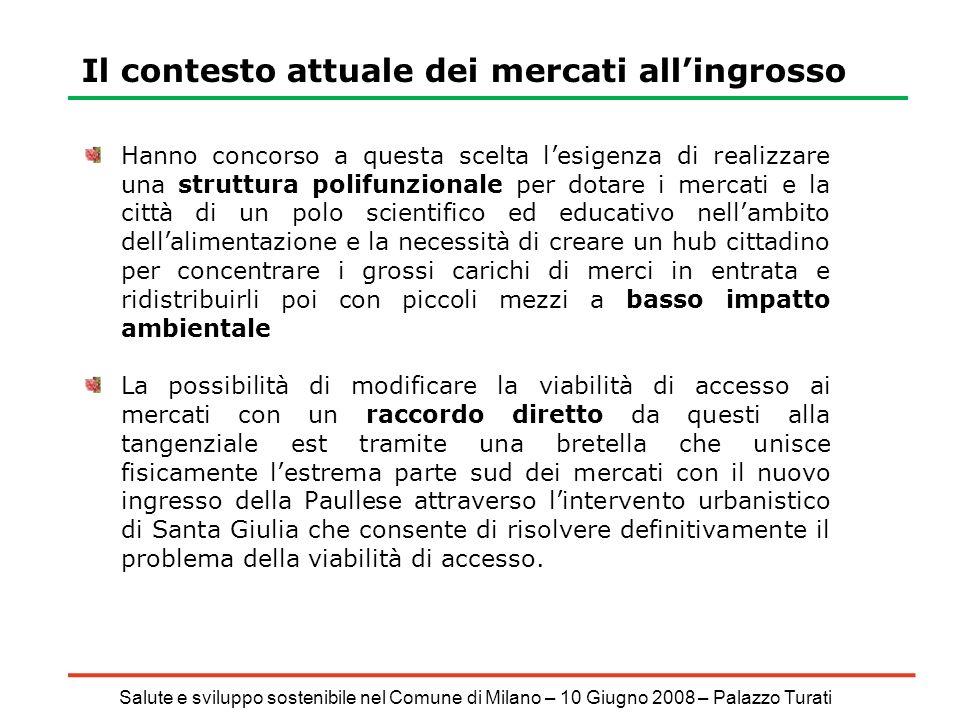 Salute e sviluppo sostenibile nel Comune di Milano – 10 Giugno 2008 – Palazzo Turati Area di interesse