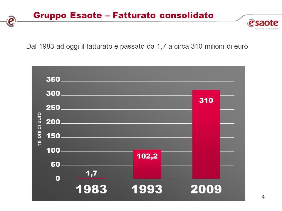 4 Gruppo Esaote – Fatturato consolidato Dal 1983 ad oggi il fatturato è passato da 1,7 a circa 310 milioni di euro 350 300 250 200 150 100 50 0 19932009 102,2 310 1983 1,7 milioni di euro