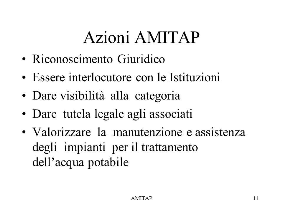 AMITAP11 Azioni AMITAP Riconoscimento Giuridico Essere interlocutore con le Istituzioni Dare visibilità alla categoria Dare tutela legale agli associati Valorizzare la manutenzione e assistenza degli impianti per il trattamento dellacqua potabile