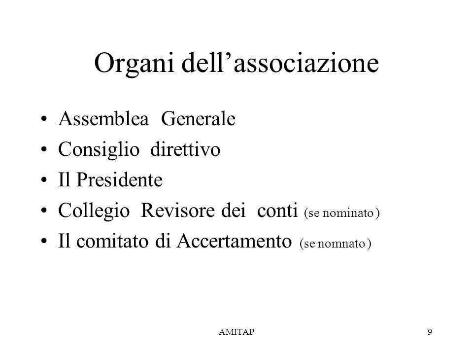 AMITAP9 Organi dellassociazione Assemblea Generale Consiglio direttivo Il Presidente Collegio Revisore dei conti (se nominato ) Il comitato di Accertamento (se nomnato )