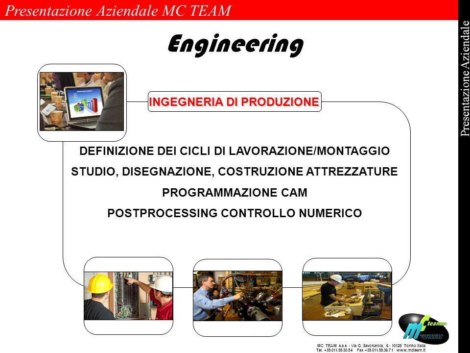 Presentazione Aziendale MC TEAM Pagina 10 di 10 Presentazione Aziendale MC TEAM s.a.s - Via G. Savonarola, 6 - 10128 Torino Italia Tel. +39.011.59.30.