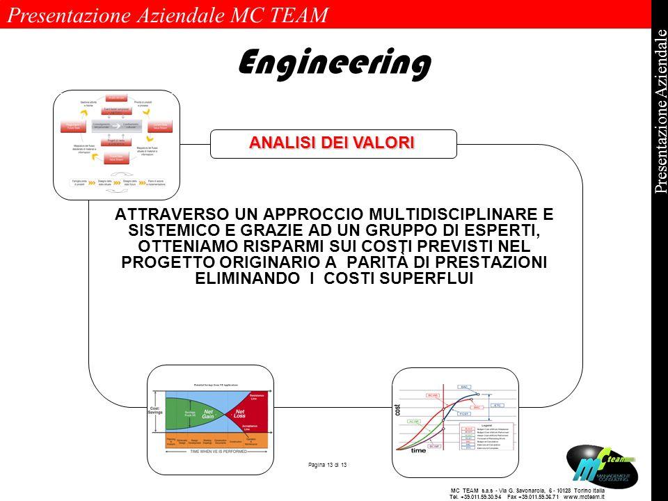 Presentazione Aziendale MC TEAM Pagina 13 di 13 Presentazione Aziendale MC TEAM s.a.s - Via G. Savonarola, 6 - 10128 Torino Italia Tel. +39.011.59.30.