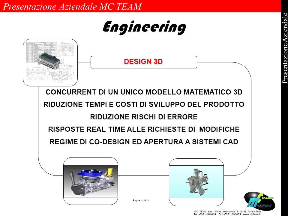 Presentazione Aziendale MC TEAM Pagina 14 di 14 Presentazione Aziendale MC TEAM s.a.s - Via G. Savonarola, 6 - 10128 Torino Italia Tel. +39.011.59.30.