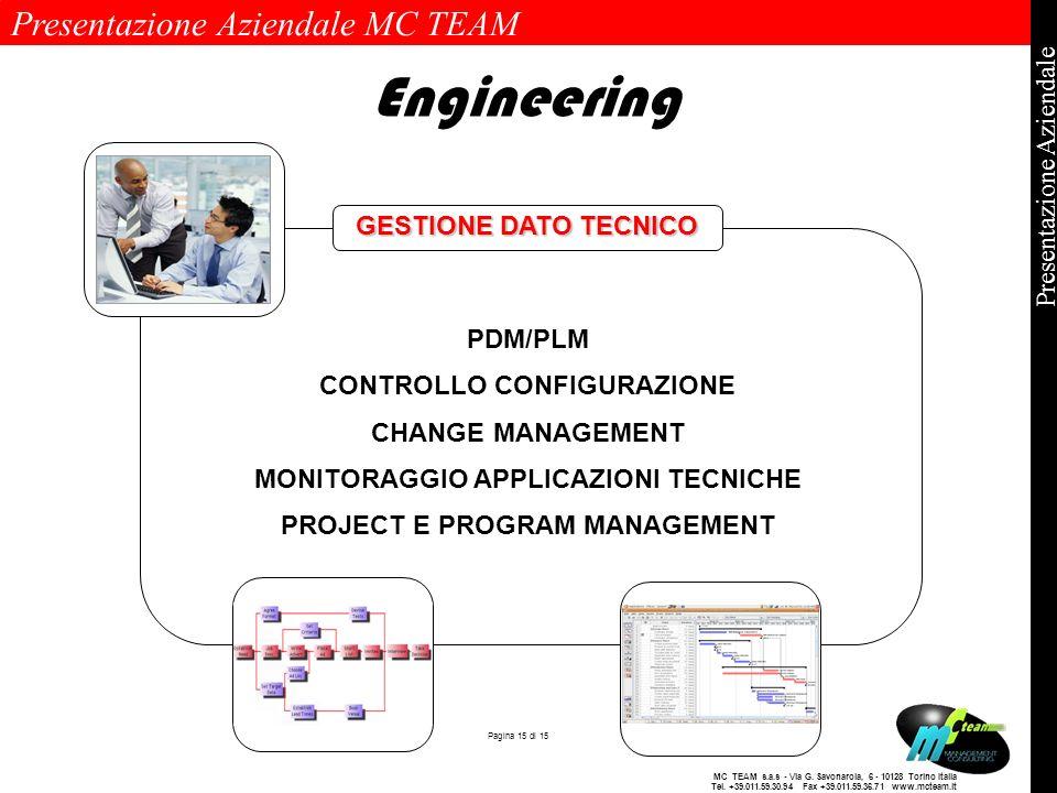 Presentazione Aziendale MC TEAM Pagina 15 di 15 Presentazione Aziendale MC TEAM s.a.s - Via G. Savonarola, 6 - 10128 Torino Italia Tel. +39.011.59.30.