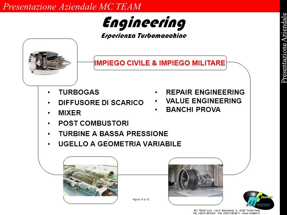 Presentazione Aziendale MC TEAM Pagina 18 di 18 Presentazione Aziendale MC TEAM s.a.s - Via G. Savonarola, 6 - 10128 Torino Italia Tel. +39.011.59.30.