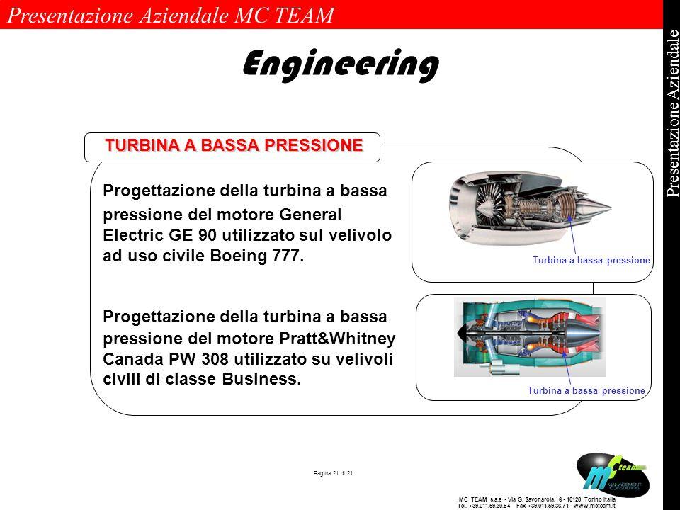 Presentazione Aziendale MC TEAM Pagina 21 di 21 Presentazione Aziendale MC TEAM s.a.s - Via G. Savonarola, 6 - 10128 Torino Italia Tel. +39.011.59.30.