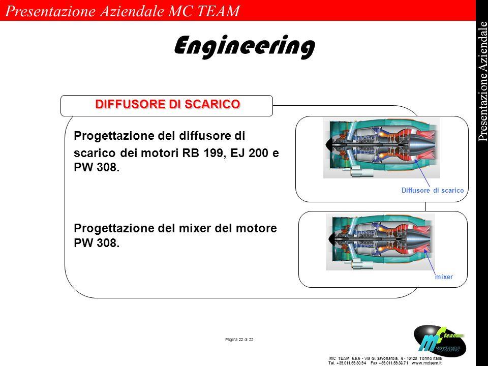 Presentazione Aziendale MC TEAM Pagina 22 di 22 Presentazione Aziendale MC TEAM s.a.s - Via G. Savonarola, 6 - 10128 Torino Italia Tel. +39.011.59.30.