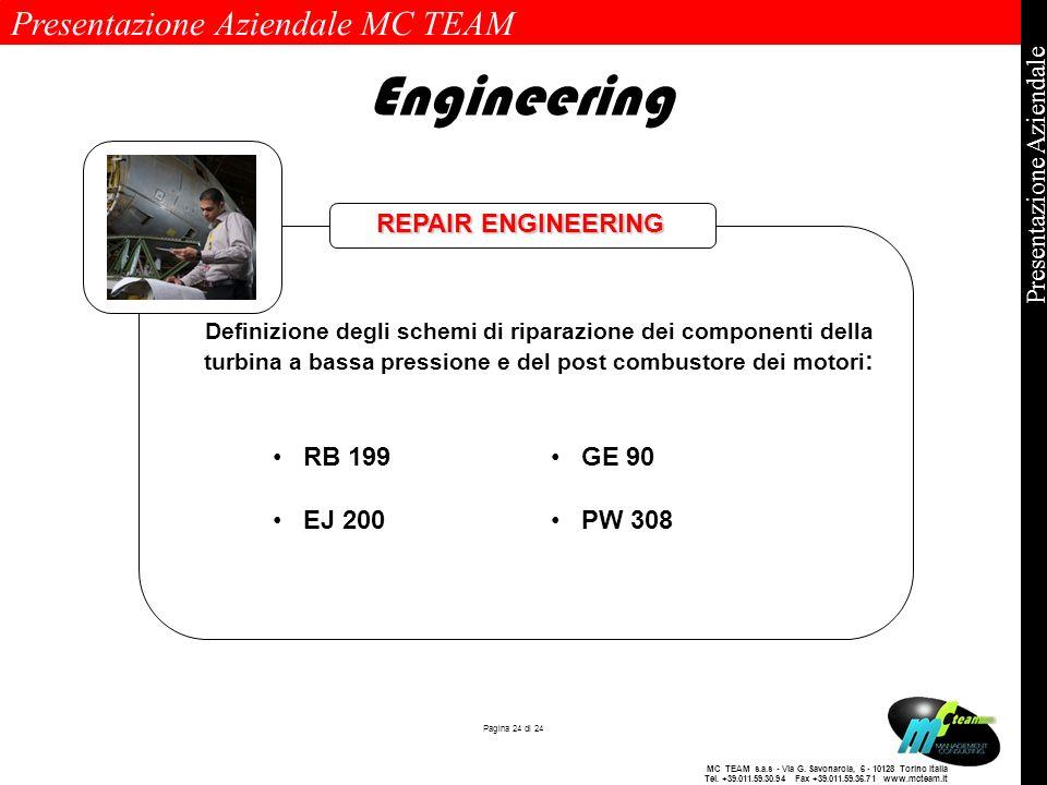 Presentazione Aziendale MC TEAM Pagina 24 di 24 Presentazione Aziendale MC TEAM s.a.s - Via G. Savonarola, 6 - 10128 Torino Italia Tel. +39.011.59.30.