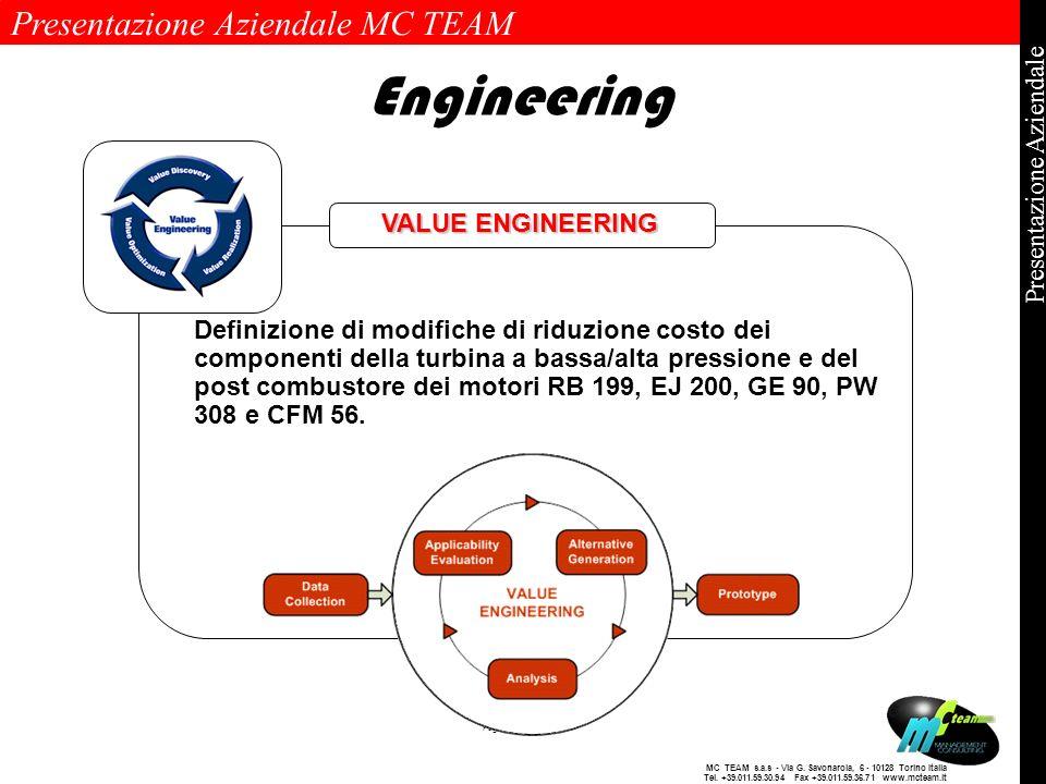 Presentazione Aziendale MC TEAM Pagina 25 di 25 Presentazione Aziendale MC TEAM s.a.s - Via G. Savonarola, 6 - 10128 Torino Italia Tel. +39.011.59.30.