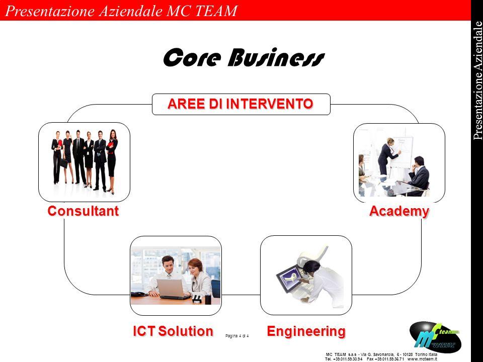 Presentazione Aziendale MC TEAM Pagina 4 di 4 Presentazione Aziendale MC TEAM s.a.s - Via G. Savonarola, 6 - 10128 Torino Italia Tel. +39.011.59.30.94