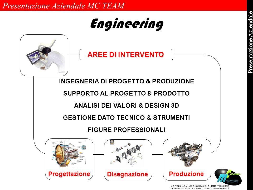 Presentazione Aziendale MC TEAM Pagina 8 di 8 Presentazione Aziendale MC TEAM s.a.s - Via G. Savonarola, 6 - 10128 Torino Italia Tel. +39.011.59.30.94