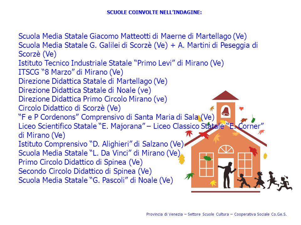 Provincia di Venezia – Settore Scuole Cultura – Cooperativa Sociale Co.Ge.S.