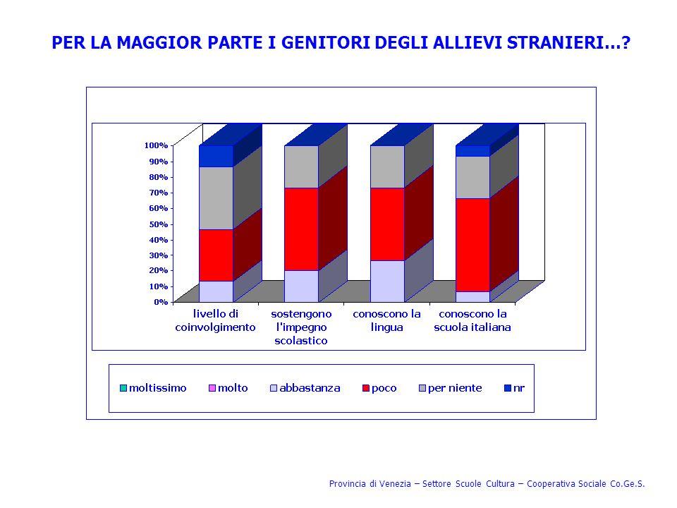 PER LA MAGGIOR PARTE I GENITORI DEGLI ALLIEVI STRANIERI…? Provincia di Venezia – Settore Scuole Cultura – Cooperativa Sociale Co.Ge.S.