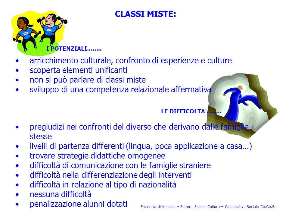 CLASSI MISTE: I POTENZIALI……..