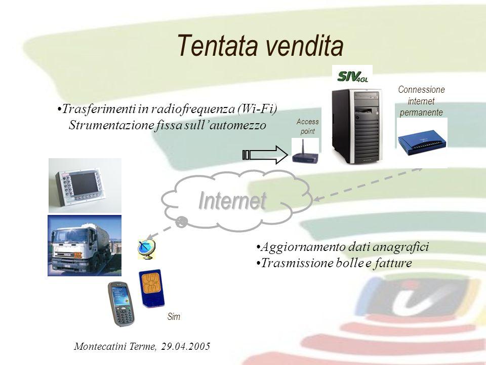 Montecatini Terme, 29.04.2005 Gestione flotte Gps per localizzazione satellitare web SMS con localizzazione Controllo flotta Localizzazione punti di scarico Connessione internet con comune browser Sim Server cartografico Gestione flotte