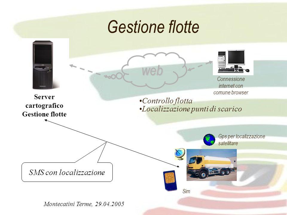 Montecatini Terme, 29.04.2005 Gestione flotte Gps per localizzazione satellitare web SMS con localizzazione Controllo flotta Localizzazione punti di s