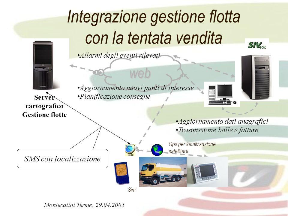 Montecatini Terme, 29.04.2005 Integrazione gestione flotta con la tentata vendita web Gps per localizzazione satellitare Allarmi degli eventi rilevati