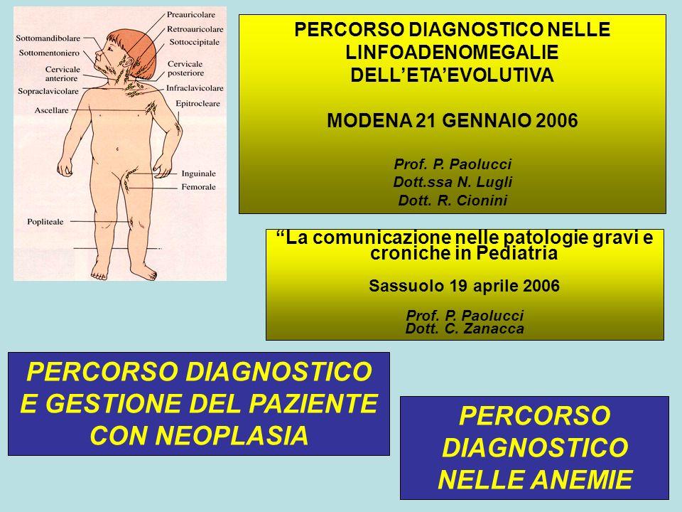 PERCORSO DIAGNOSTICO NELLE LINFOADENOMEGALIE DELLETAEVOLUTIVA MODENA 21 GENNAIO 2006 Prof.