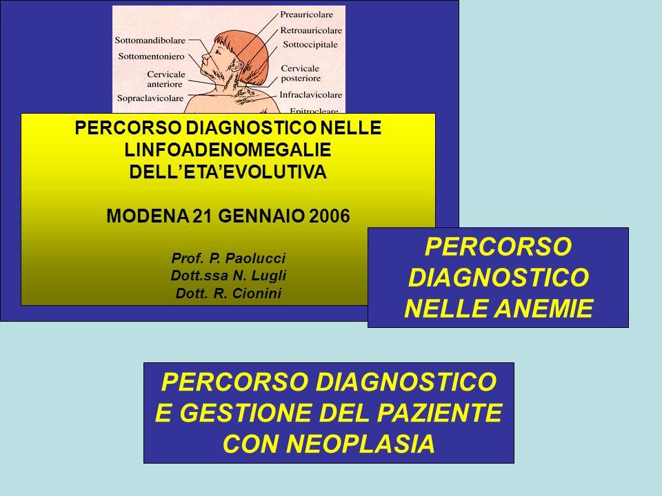*** Childhood cancer survival in Europe.Gatta G. e coll.