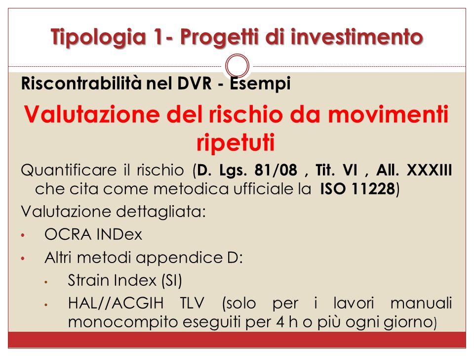 Riscontrabilità nel DVR - Esempi Valutazione del rischio da movimenti ripetuti Quantificare il rischio ( D.