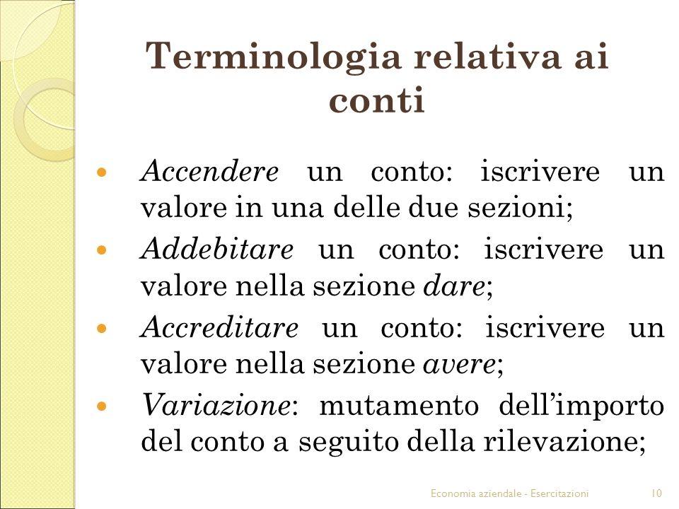 Economia aziendale - Esercitazioni10 Terminologia relativa ai conti Accendere un conto: iscrivere un valore in una delle due sezioni; Addebitare un co