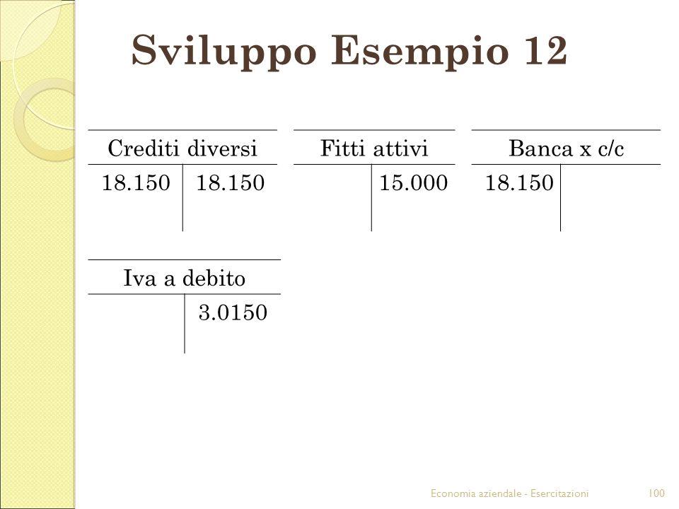 Economia aziendale - Esercitazioni100 Sviluppo Esempio 12 Crediti diversiFitti attiviBanca x c/c 18.150 15.00018.150 Iva a debito 3.0150