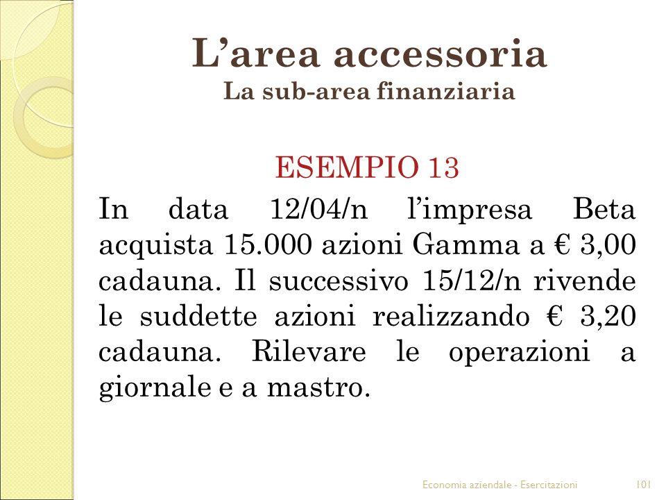 Economia aziendale - Esercitazioni101 Larea accessoria La sub-area finanziaria ESEMPIO 13 In data 12/04/n limpresa Beta acquista 15.000 azioni Gamma a
