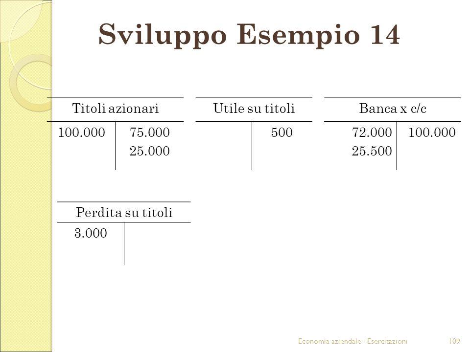 Economia aziendale - Esercitazioni109 Sviluppo Esempio 14 Titoli azionariUtile su titoliBanca x c/c 100.00075.000 25.000 50072.000 25.500 100.000 Perd