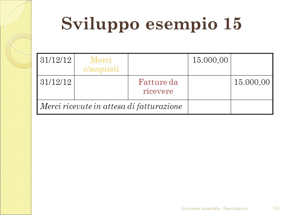 Economia aziendale - Esercitazioni121 Sviluppo esempio 15 31/12/12Merci c/acquisti 15.000,00 31/12/12Fatture da ricevere 15.000,00 Merci ricevute in a