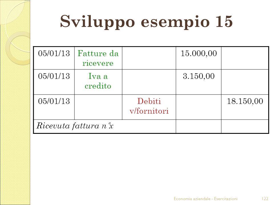Economia aziendale - Esercitazioni122 Sviluppo esempio 15 05/01/13Fatture da ricevere 15.000,00 05/01/13Iva a credito 3.150,00 05/01/13Debiti v/fornit