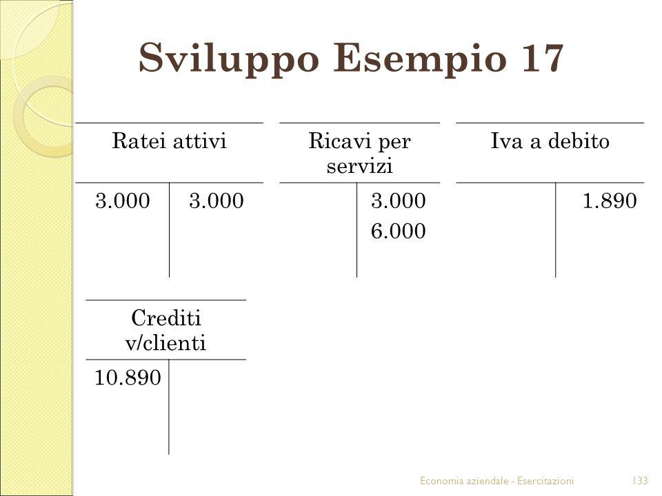 Economia aziendale - Esercitazioni133 Sviluppo Esempio 17 Ratei attiviRicavi per servizi Iva a debito 3.000 6.000 1.890 Crediti v/clienti 10.890