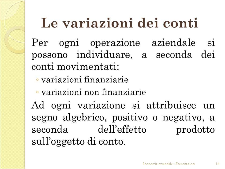 Economia aziendale - Esercitazioni14 Le variazioni dei conti Per ogni operazione aziendale si possono individuare, a seconda dei conti movimentati: va