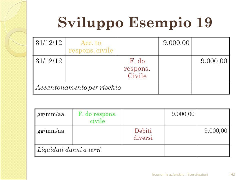 Economia aziendale - Esercitazioni142 Sviluppo Esempio 19 31/12/12Acc. to respons. civile 9.000,00 31/12/12F. do respons. Civile 9.000,00 Accantonamen