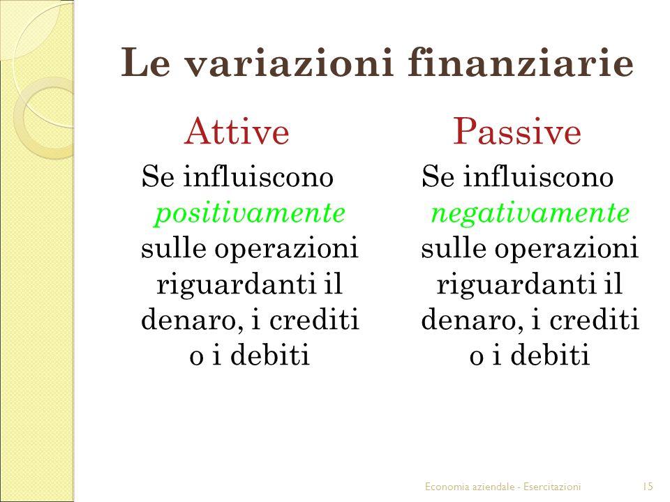 Economia aziendale - Esercitazioni15 Le variazioni finanziarie Attive Se influiscono positivamente sulle operazioni riguardanti il denaro, i crediti o