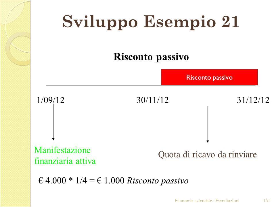 Economia aziendale - Esercitazioni151 Sviluppo Esempio 21 1/09/1230/11/12 31/12/12 Risconto passivo 4.000 * 1/4 = 1.000 Risconto passivo Manifestazion