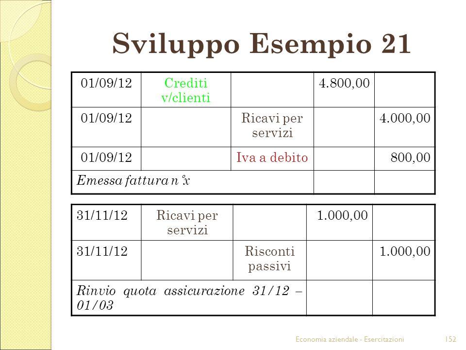 Economia aziendale - Esercitazioni152 Sviluppo Esempio 21 01/09/12Crediti v/clienti 4.800,00 01/09/12Ricavi per servizi 4.000,00 01/09/12Iva a debito8