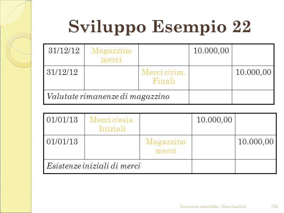 Economia aziendale - Esercitazioni156 Sviluppo Esempio 22 31/12/12Magazzino merci 10.000,00 31/12/12Merci c/rim. Finali 10.000,00 Valutate rimanenze d