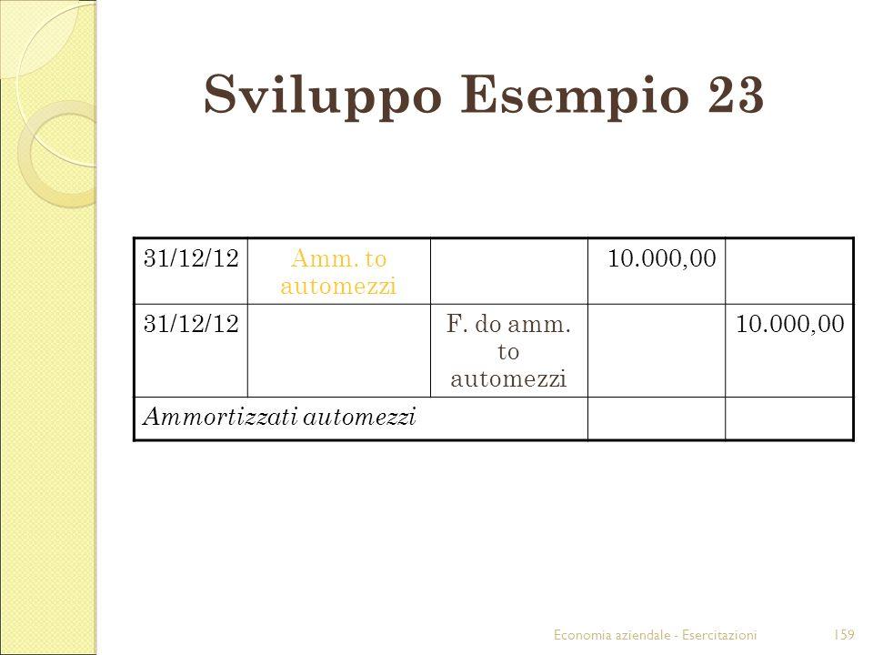 Economia aziendale - Esercitazioni159 Sviluppo Esempio 23 31/12/12Amm. to automezzi 10.000,00 31/12/12F. do amm. to automezzi 10.000,00 Ammortizzati a