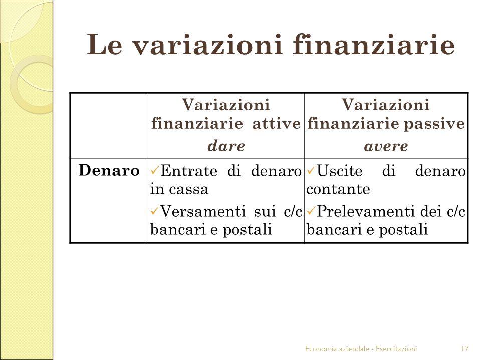 Economia aziendale - Esercitazioni17 Le variazioni finanziarie Variazioni finanziarie attive dare Variazioni finanziarie passive avere Denaro Entrate